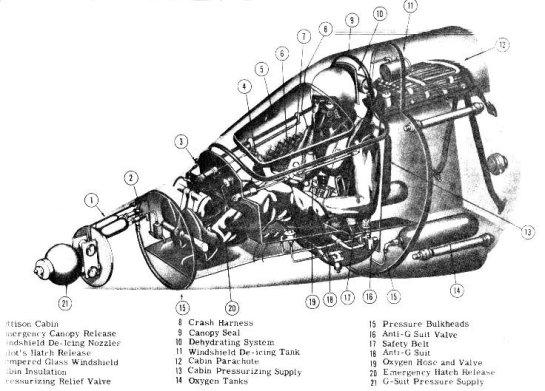 Bell X-2: Ill-Starred Snug.